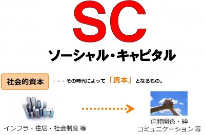 ソーシャル・キャピタル