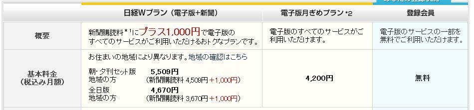 FireShot Screen Capture #025 - '電子版利用案内 :日本経済新聞' - www_nikkei_com_r123__n_cid=DSPRM036
