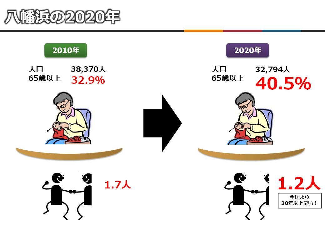 八幡浜の2020年