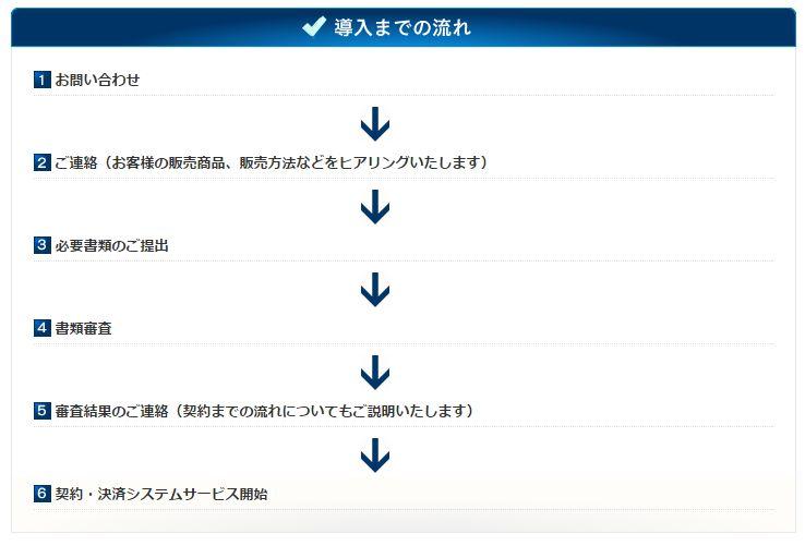 FireShot Screen Capture #065 - '非営利団体様向け決済サービス|クレジットカード決済代行ならアナザーレーン' - www_alij_ne_jp_contents_npo